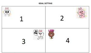Seri Pengabdian Masyarakat: Goal Setting & Magnamity Project for Leadership Enhancement