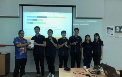 Simulasi Proses Bisnis Digital Si Penarik Hati SMA Cita Hati